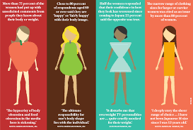 How To Look Happy by Body Image And The Foreign Female In Japan Survey Shows