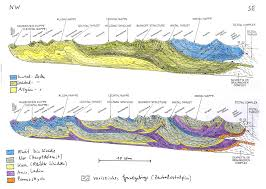 Alps Mountains Map Geology Of The Alps Part 1 General Remarks Austroalpine Nappes