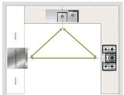 kitchen design work triangle kitchen design basics kitchen design ideas photo gallery