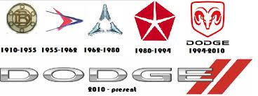 dodge ram logo history dodge logo design history and evolution logorealm com