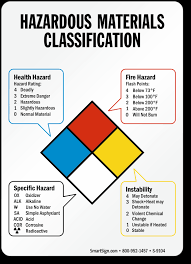 hazardous materials classification table nfpa guides handy and easy to understand codes