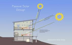 passive solar home design plans passive solar design greenovision