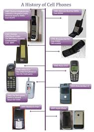 history of telephone the evolution of cell phones a history of cell phones timeline