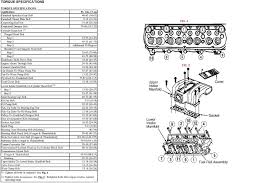 Radio Wiring Diagram 1999 Ford Mustang Everything You Need To Know About 1979 1993 Foxbody Mustangs