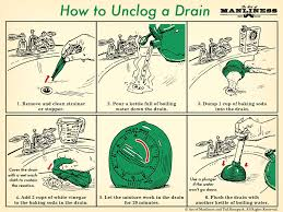 clogged bathroom sink baking soda vinegar how to unclog a drain with baking soda vinegar the art of manliness