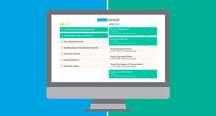 Council Of Architecture Professional Practice Pdf Pass The Are Ncarb National Council Of Architectural