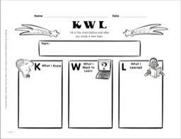 reading graphic organizer kwl chart peggy classroom pinterest