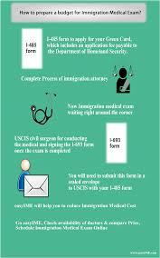 how to prepare a budget for immigration medical exam