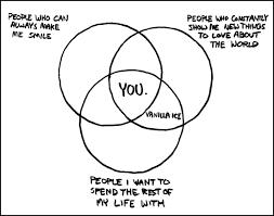 xkcd the best comics about love romance stefan mesch