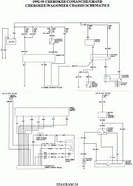 car wiring diagram for a 1994 jeep grand cherokee limited stereo
