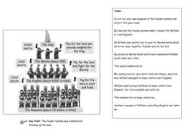 the feudal system by samsampson teaching resources tes