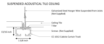 Ceiling Mounted Curtain Track System Curtain Compliance
