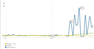 nginx access log analyzer nginx log monitoring powered by ai loom systems