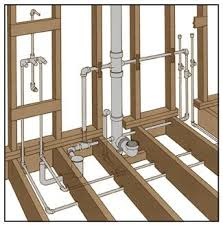Basement Bathroom Vent Pipe Alan Bolduc Restroom Pinterest Google Search Google And