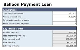toyota car financing rates a balloon payment car loan guide carsdirect
