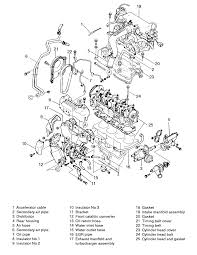 repair guides piston engine mechanical cylinder head