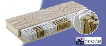 materasso memory pro e contro offerte materassi memory foam i migliori materassi memory