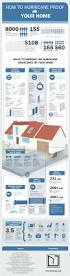 the secure home design group best 25 hurricane proof house ideas on pinterest real zombie