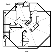 octagon house plans modern house feng shui form bagua ompass and how to place it on a floor plan