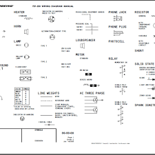 remarkable cessna 172 wiring diagram photos schematic symbol on