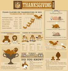 thanksgiving thanksgiving facts for buffet