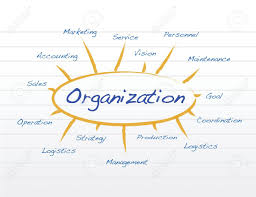 Operation Organization by Organization Model Concept Illustration Design On A Notepad
