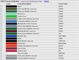 porsche 911 color chart real fitness