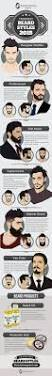 undercut dictionary 94 best undercut hairstyle for men images on pinterest