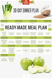 lose weight fast in 5 simple steps ready meals diet plans