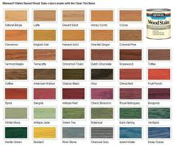 interior wood stain colors home depot best 25 water based wood
