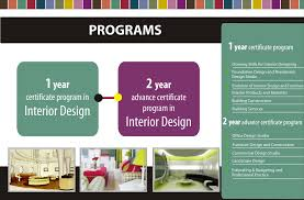 interior design courses college
