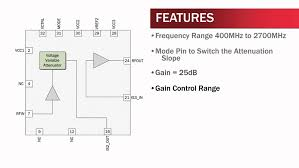 analog controlled variable gain amplifier available at rfmd