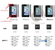 iphone 5s megapixels iphone 5s specification documents show 8 megapixel and a7