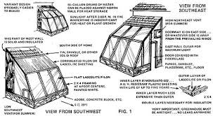 green house plans designs awesome 50 green house designs inspiration design of best 25