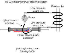 mustang 2 power rack and pinion power steering hose mustang forums at stangnet