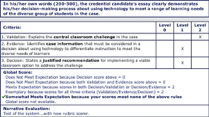 How Do You Add Your Essay To Sat Score   Essay What     s a Good SAT Score    About com Education