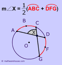 formula for angles of intersecting chords theorem example and