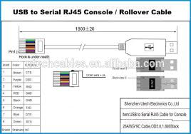 utech usb rs232 to rj45 cisco console rollover cable with original