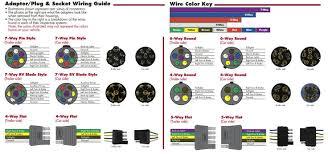 gooseneck stock trailer wiring diagram somurich
