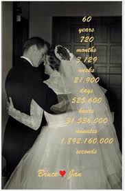 60th wedding anniversary gifts 60th wedding anniversary themes search pinteres