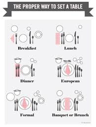 how to set table how to set a table wedding decor and table settings