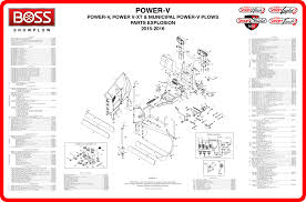 boss snow plow wiring diagram cat5 wiring diagram
