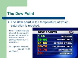 Comfortable Dew Points Geog 100 Lecture 07 Water And Weather