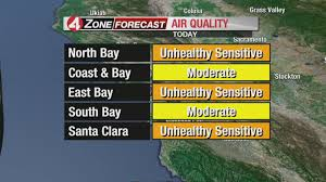 North Bay Fire Report by Video Bay Area Air Quality Remains U0027unhealthy U0027 To U0027moderate