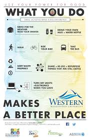 Western Washington University Campus Map by Green Office Tools