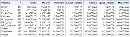 save descriptive statistics for multiple variables in a sas data