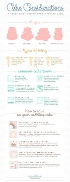 wedding venue taglines best 25 wedding slogans ideas on the knot wedding