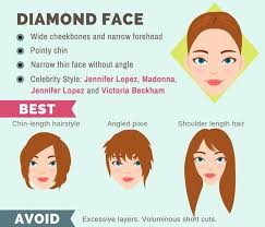 best hair for wide nose the ultimate hairstyle guide for your face shape diamond face