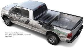 2012 dodge ram truck for sale 2012 15 ram 2500 cng hemi bifuel trucks