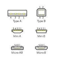 micro usb wire colors efcaviation com